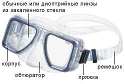 Как сделать чтобы маска для плавания не запотевала 318